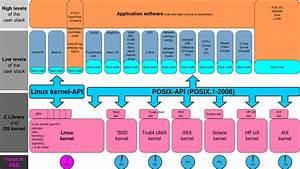 File Linux Kernel Api Svg