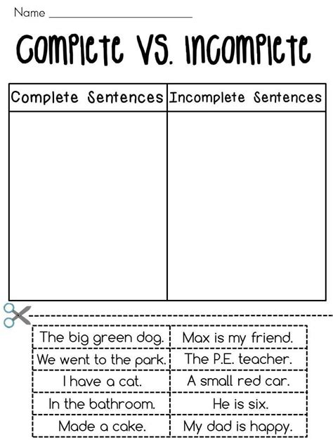 best about write complete sentences anchor charts sentence writing and