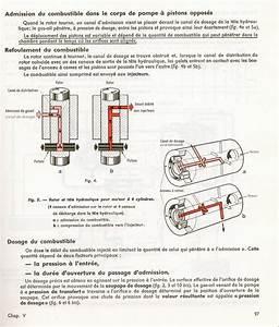 Pompe Injection Cav 3 Cylindres : pompe a injection fatigu e ou pas au secours ~ Gottalentnigeria.com Avis de Voitures