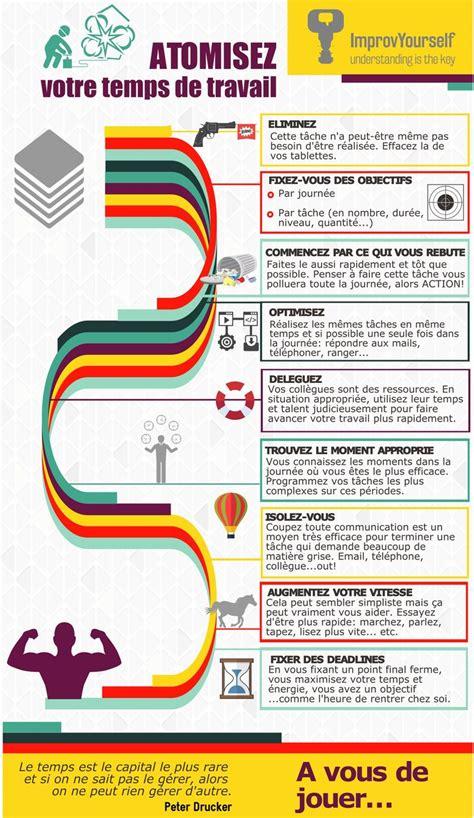 comment organiser mon bureau les 20 meilleures idées de la catégorie organisation