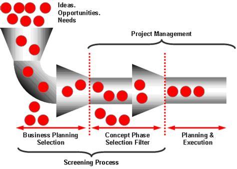 article   heck  project portfolio management
