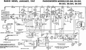 Farnsworth Models Ec