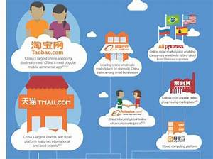 Alibaba Group: Introduction to China's E-commerce Empire ...