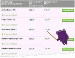 Lvm Autoversicherung Online Berechnen : autoversicherung gewinnen sie zeit und geld indem sie online vergleichen ~ Themetempest.com Abrechnung