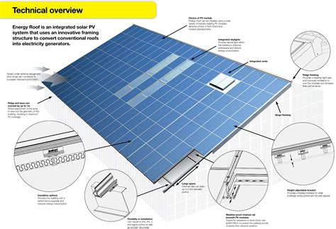 solar panels diagram solar energy roof diagram best solar panels pinterest