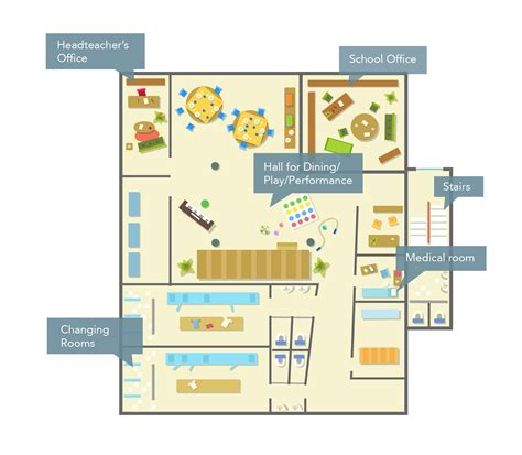 School location and classroom layout - Hackney New Primary
