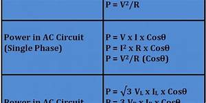 Power Formulas In Dc  Ac Single Phase And And Ac Three
