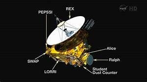 NASA's New Horizons probe crosses Neptune's orbit on way ...