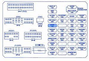 Kia Rio 5 2006 Engine Fuse Box  Block Circuit Breaker Diagram