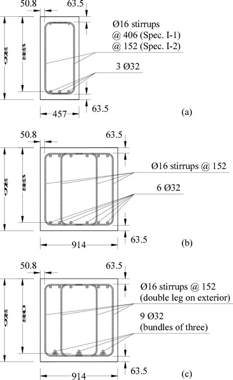 Figure 2 from Size effect on shear strength of concrete