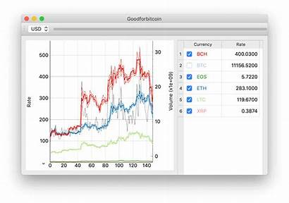 Python Cryptocurrency Examples Tracker Pyqt5 Trading Qt5