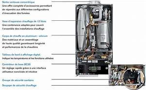 Chaudiere Condensation Gaz : chaudiere gaz murale energies naturels ~ Melissatoandfro.com Idées de Décoration