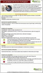 Boules De Lavage Pour Machine à Laver : comment laver son linge secrte famille ou comment laver ~ Premium-room.com Idées de Décoration