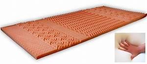Visco Gel Matratze : gel matratze 90x200 perfect schnheit matratzen gnstig x hn kaltschaum matratze studioline f ~ Frokenaadalensverden.com Haus und Dekorationen