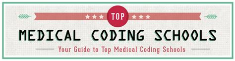 A Visual Guide To Medical Coding  Top Medical Coding Schools. Press Ganey Survey Sample Detroit Art School. Motor Trend Suv Of The Year Aaa Vero Beach. Data Recovery Software For Windows 7. Dallas Municipal Courts Security Camera Costs. Plumbers In Glendale Az Ls Robinson Insurance. Carrie Underwood Pregnant With Twins. Phoenix Air Conditioning Repair. Mortgage For First Time Buyer