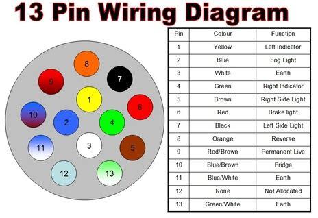 swap    pin plugs   pin plug diy additions