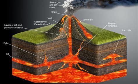 Vulkāni: oktobris 2014
