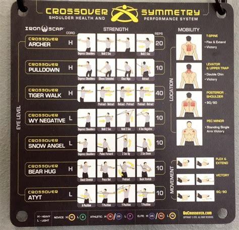 crossover symmetry wod shoulder rehab workout fitness