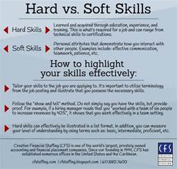 Where To Put Soft Skills On A Resume by Creative Financial Staffing The Difference Between And Soft Skills