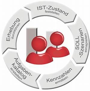 Personalbedarf Berechnen : strukturen darstellen personalbedarf berechnen ibo ~ Themetempest.com Abrechnung
