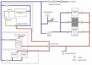 Calcul Consommation Electrique Maison : chauffage lectrique ou gaz affordable calcul chauffage ~ Premium-room.com Idées de Décoration
