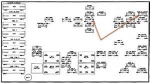 similiar 2004 saturn vue fuse box diagram keywords 2000 saturn fuse box diagram additionally saturn sl2 fuse box diagram