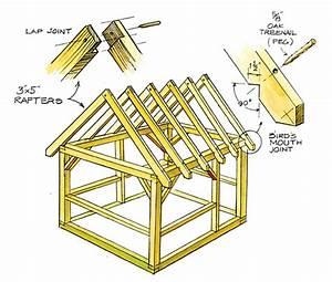 How To Build A Timber Frame - Diy