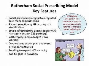 The Rotherham model Patients in Control of their Care ...