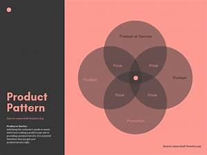 Online 4-circle Venn Diagram Maker