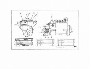 Caterpillar 3208 Injection Pump Timing   Knc Coin Forum Jobs