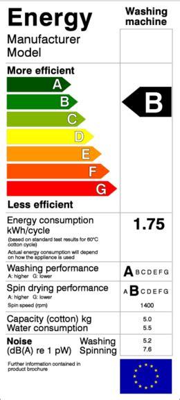 Модуль информация об энергосбережении и повышении энергетической эффективности