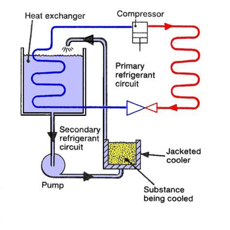 refrigeration refrigeration schematic