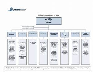 best photos of organizational blank flow chart template With template for an organizational chart