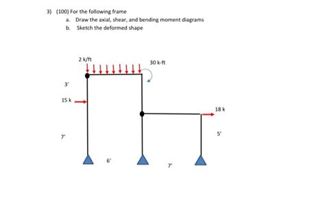 Solved For The Following Frame Draw Axial Shear