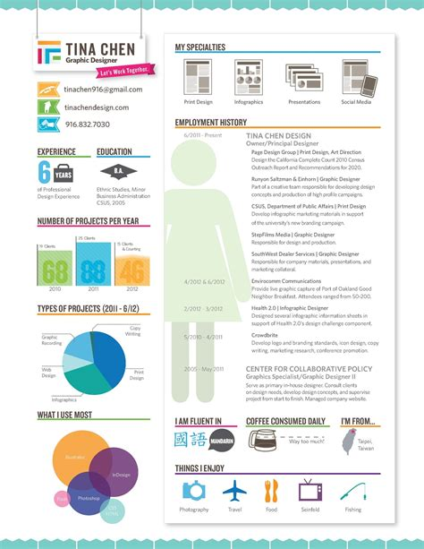 Infographic Resume by Personal Infographic Resume Business Infographics