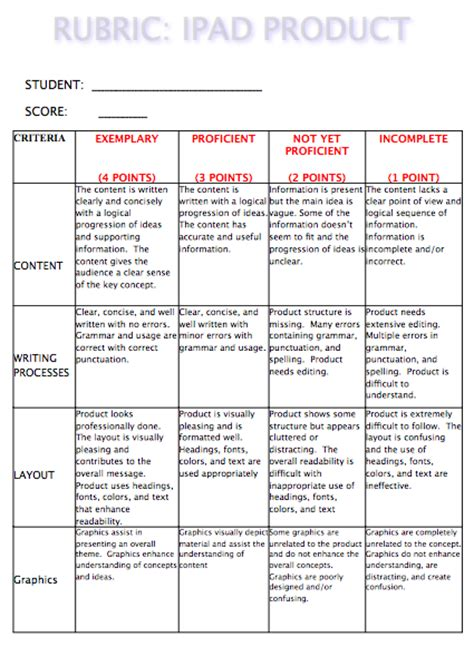 rubric  grade students ipad projects educational