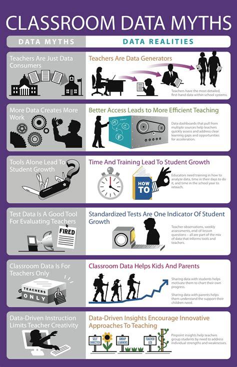 innovation design  education   bigfoot  big