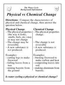 Physical vs Chemical Change | Chemistry | Pinterest ...