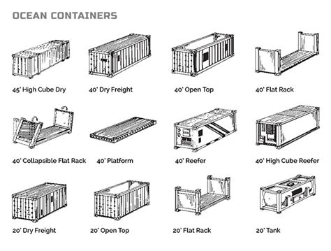 Your Comprehensive Guide To Intermodal Containers