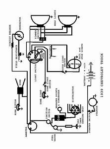 Wiring Diagram For A 2007 9200 International Truck Wiring Diagram Mercury Wiring Diagram Ih