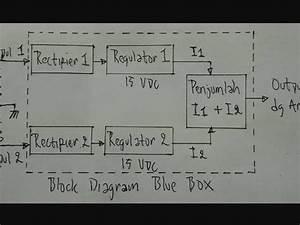 Wiring Diagram Sistem Pengapian Dc Cdi Supra X 125