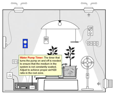 sectional in a small living small room design marvelous sle small grow room design