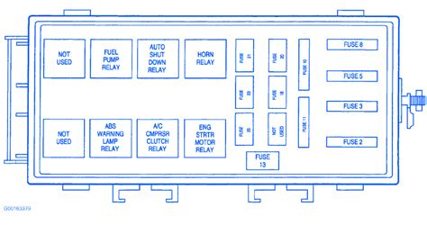 dodge intrepid  fuse boxblock circuit breaker diagram