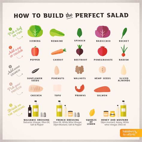 How To Build The Perfect Salad Sainsbury's