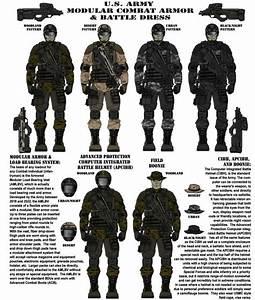 Futuristic Military Uniforms | US Army Modular Combat ...