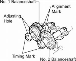 Toyota Camry Engine Diagram Timing Belt Html