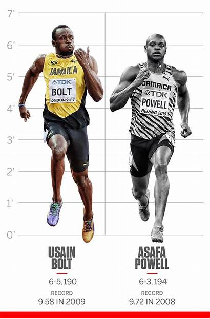 Bolt Usain Sprinter Height Feet Parents Victory