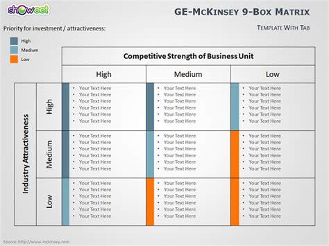 gemckinsey matrix  powerpoint