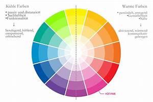 Warme Farben Fürs Schlafzimmer : gestalte dein zuhause einf hrung zum wohnen mit farbe ~ Markanthonyermac.com Haus und Dekorationen