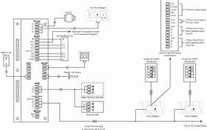 Honeywell Thermostat Wiring Diagram For Boiler